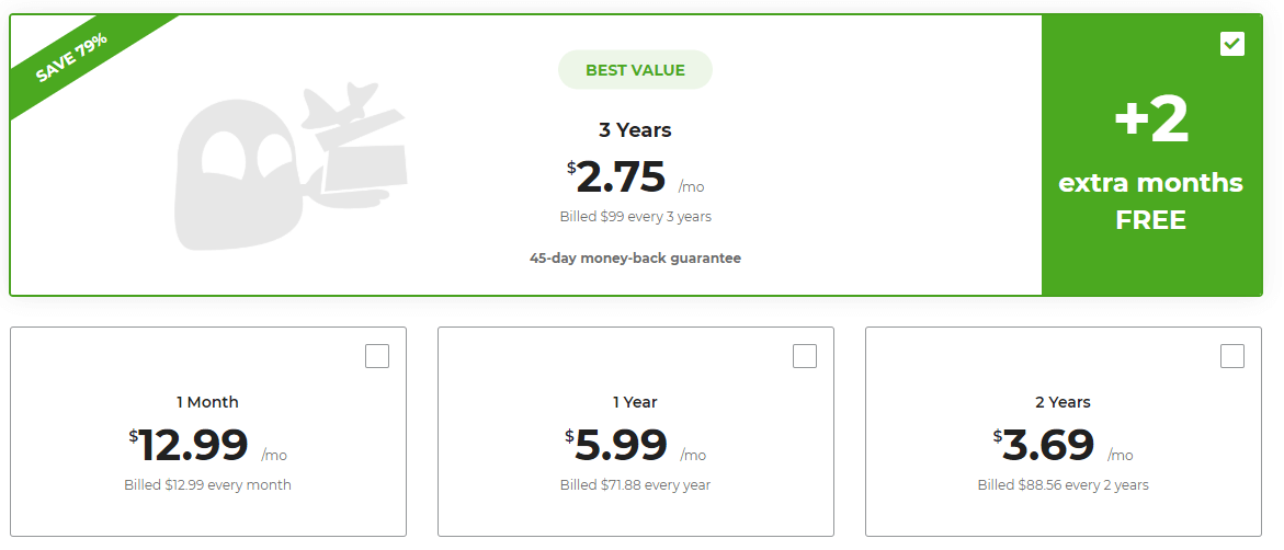 CyberGhost Pricing