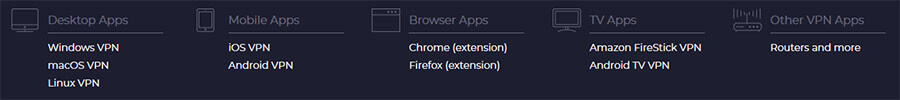 CyberGhost apps