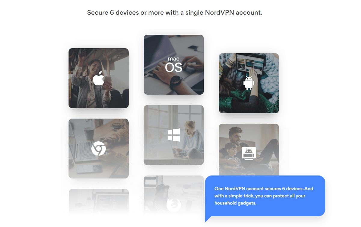 NordVPN 6 Devices