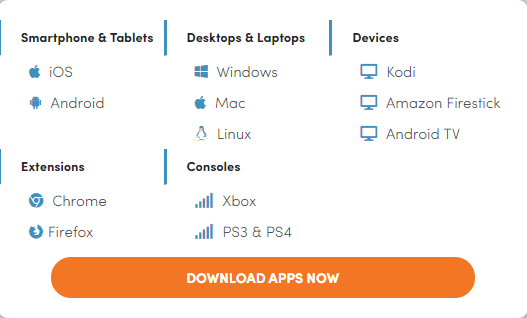 Ivacy Supported Devices