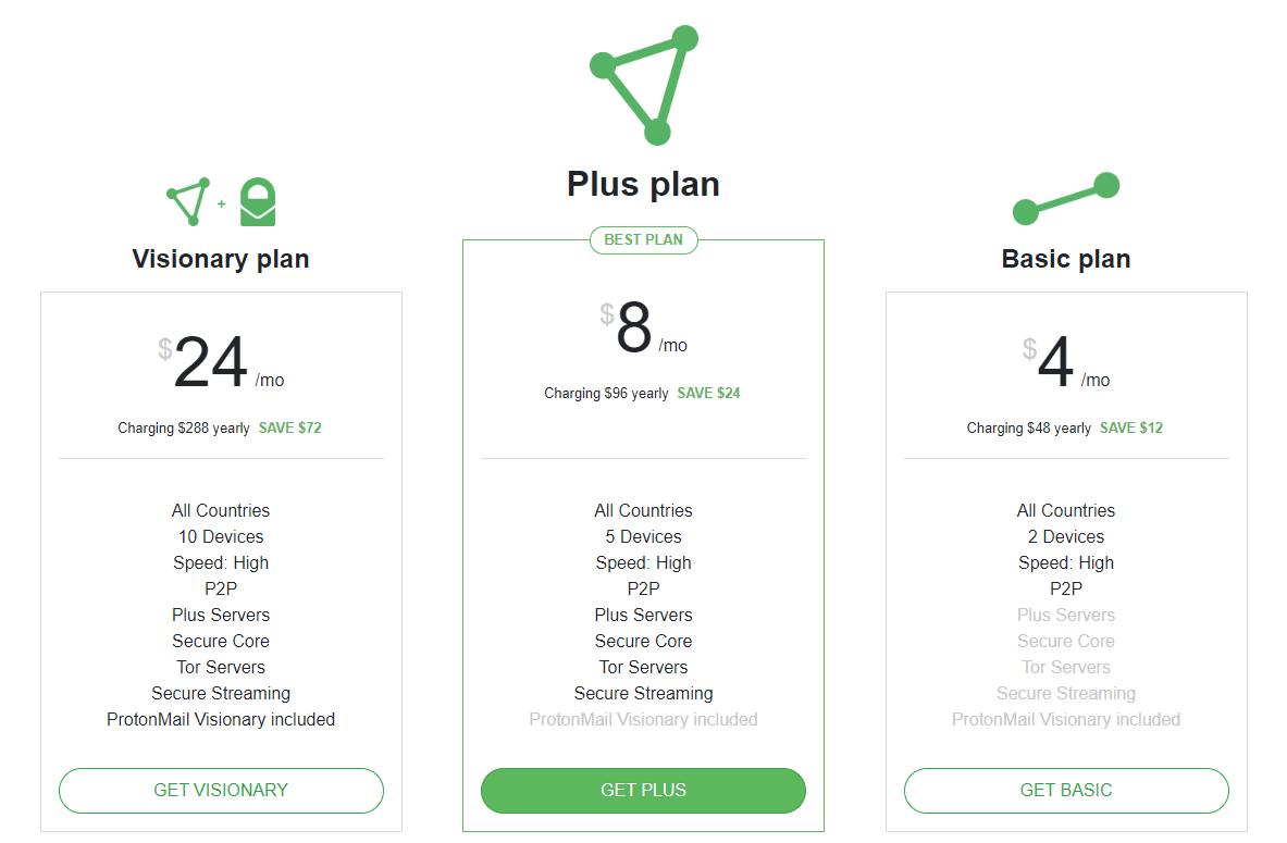 ProtonVPN Pricing