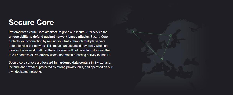 ProtonVPN Secure Core Feature
