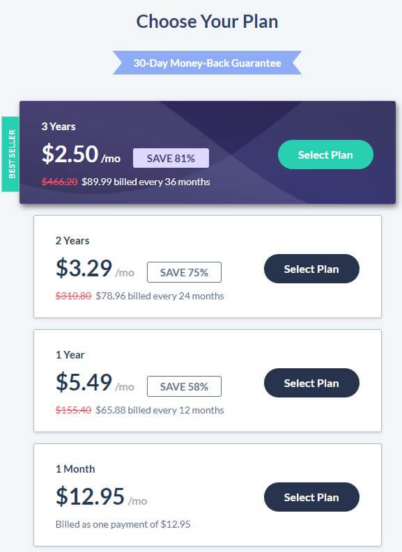 SaferVPN Pricing