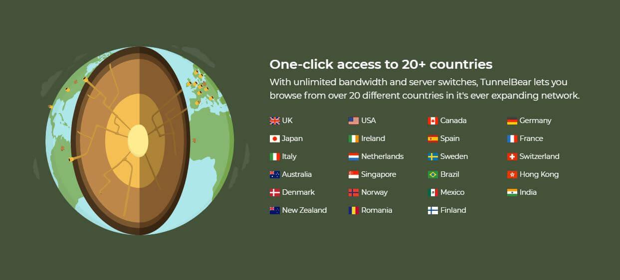 TunnelBear Countries