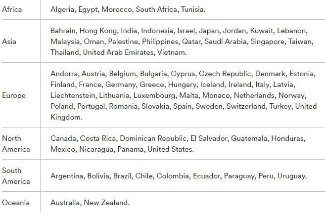 Spotify Supported Countries