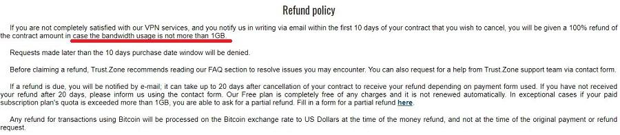 Trust.Zone Refund Policy