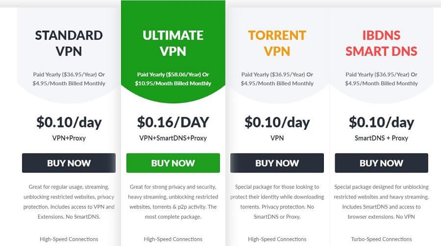 ibVPN Pricing