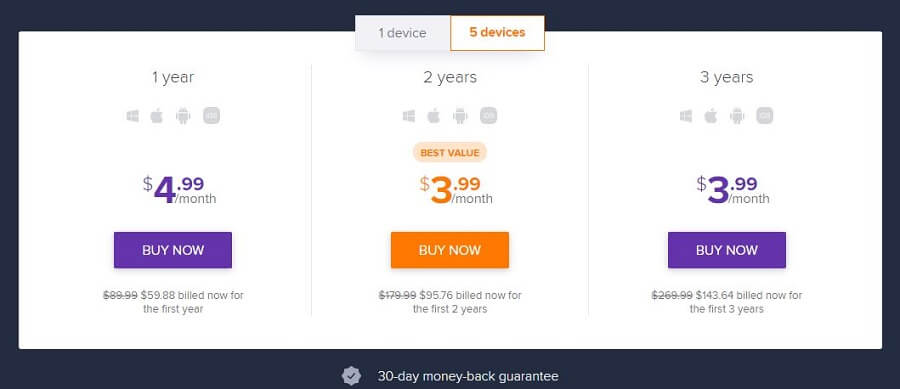 Avast SecureLine Pricing