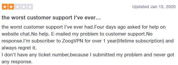 ZoogVPN Trustpilot