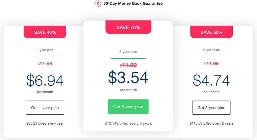 Bullguard VPN Pricing