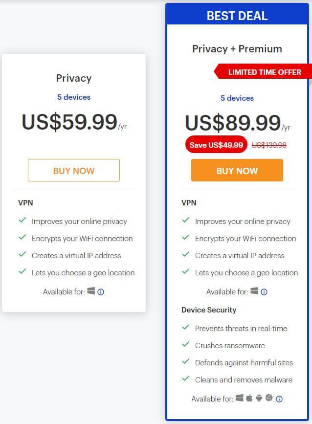 Malwarebytes VPN Pricing