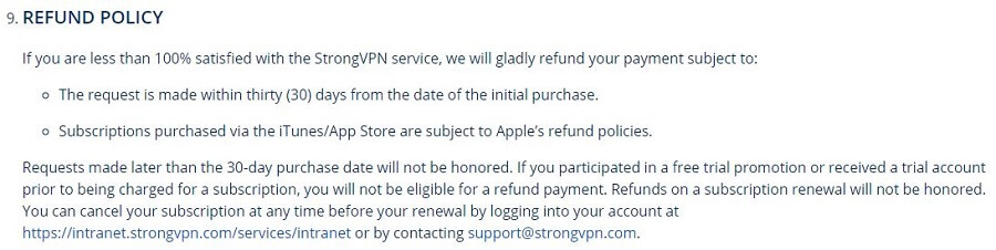 StrongVPN Refund Policy