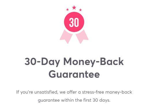 WeVPN Money Back