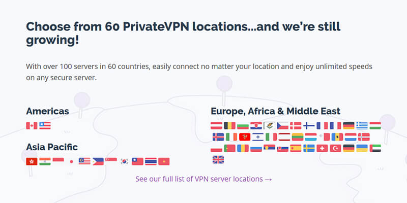 PrivateVPN Countries Covered