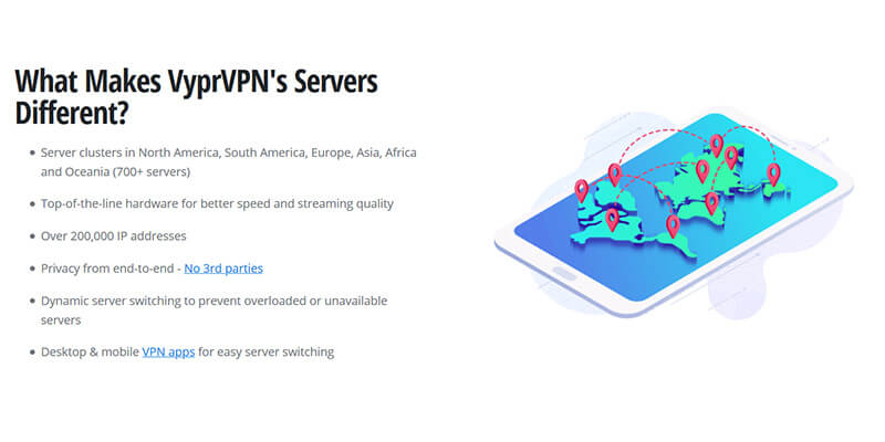 VyprVPN Countries Covered